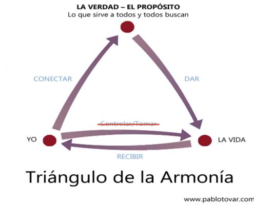 Triángulo de la armonía
