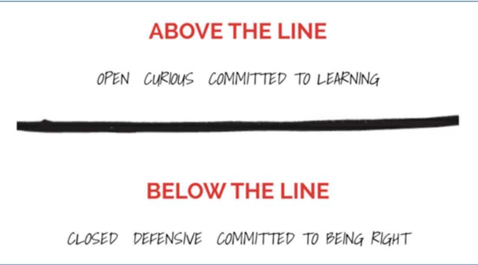 La línea más importante del mundo